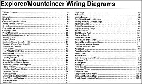 2002 Mercury Mountaineer Wiring Diagram by 2005 Ford Explorer Mercury Mountaineer Wiring Diagram Manual