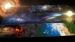 Cosmic Calendar  U2013 Samantha U0026 39 S Solar System