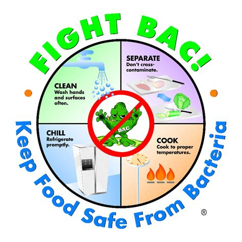 bac cuisine fight bac partnership for food safety education