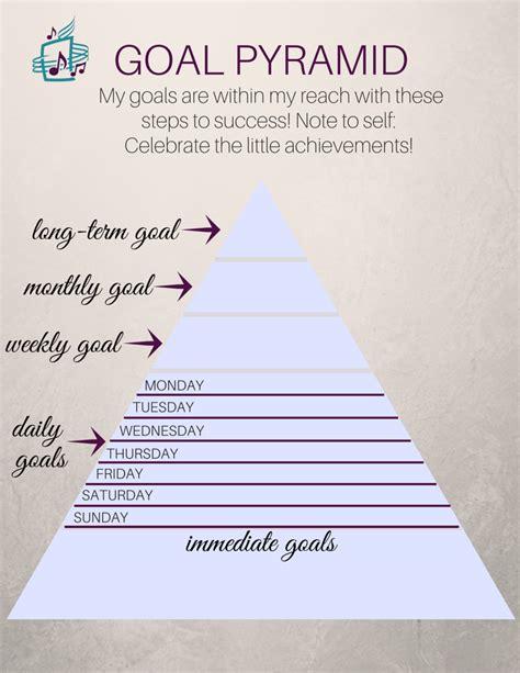 Goal Pyramid Template goal pyramid template images template design ideas