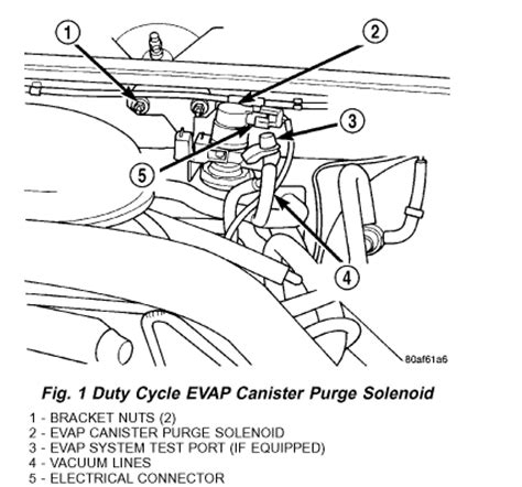 2004 dodge neon check engine light codes 2004 dodge dakota check engine light on how do i fix it