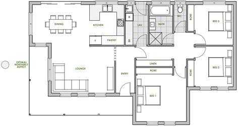 energy efficient home design plans energy efficient home plans solar