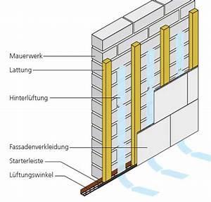 Aufbau Dämmung Dach : aufbau zierer fassade ~ Whattoseeinmadrid.com Haus und Dekorationen