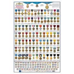 world military military medals chart