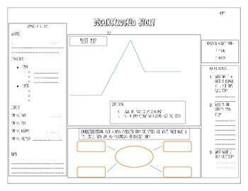 deconstructed story  novelshort story analysis sheet