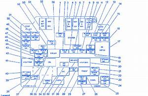 Chevrolet S10 2 2l 2001 Main Fuse Box  Block Circuit Breaker Diagram  U00bb Carfusebox
