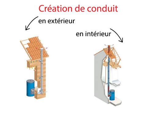 construire un conduit de cheminee exterieur maison design mail lockay