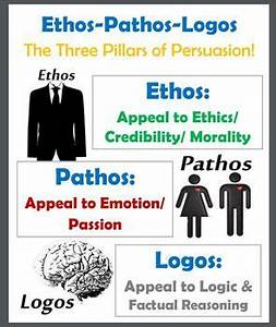 How To Use Ethos Pathos And Logos In An Essay Ethos, Logos
