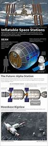 Robert Bigelow Plans a Real Estate Empire in Space ...