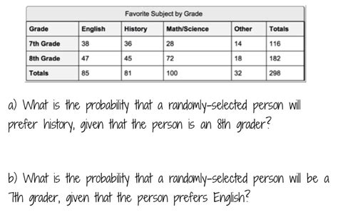 worksheets two way frequency tables worksheet