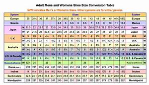 Uk Vs American Shoe Size Chart Us Shoe Size Table Brokeasshome Com