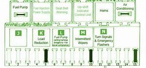 1980 Vw Cabriolet Fuse Box Diagram  U2013 Circuit Wiring Diagrams