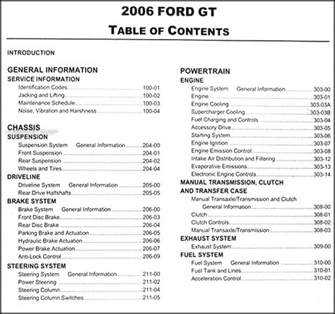 book repair manual 2006 chevrolet uplander electronic toll collection 2006 ford mustang owners manual pdf 2006 ford mustang gt service manual mixejay