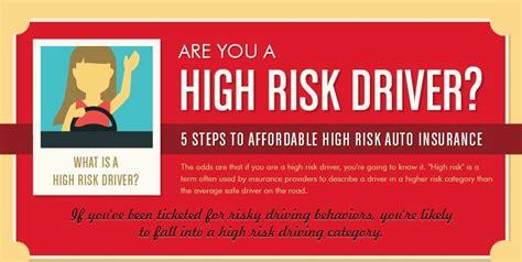 High Risk Auto Insurance - high risk auto insurance find affordable coverage