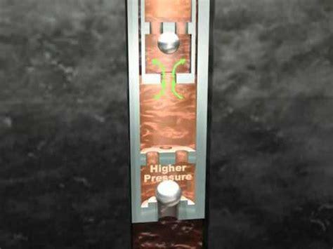 Pump Jack Valves Animation - YouTube