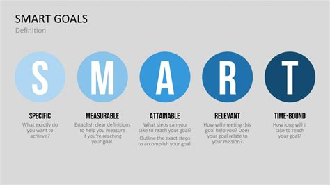 Template Definition Use Smart Goal Templates To Define Business Goals