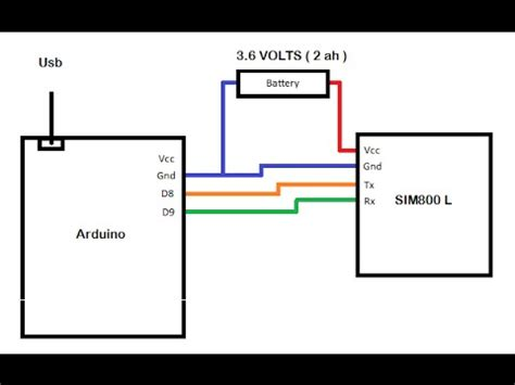 arduino sim800l youtube