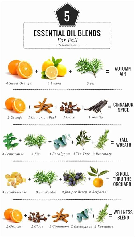 essential oil blends    house smell  fall  glow