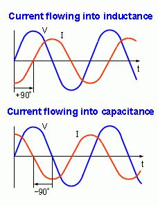 What Capacitors When Connected Series