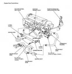 similiar 2002 honda accord engine diagram keywords 2001 honda accord radiator besides 1992 honda accord engine diagram
