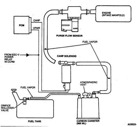 95 F150 Fuel System Diagram by I A 95 Ranger 4 0 V6 4x4 Its A Reg Cab With An 82