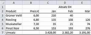 Excel Tabelle Summe Berechnen : excel formeln und funktionen summe aus dem produkt mehrerer spalten bilden ~ Themetempest.com Abrechnung