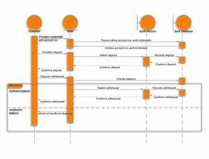 Banking System Diagram