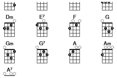 Best ibanez electric guitar