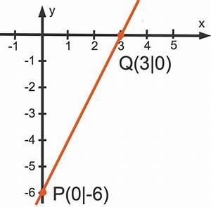 Lineare Funktionen N Berechnen : lineare gleichungssysteme mit zwei variablen l sen sofatutor ~ Themetempest.com Abrechnung