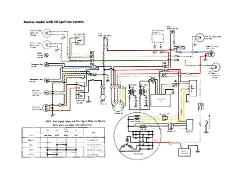 appealing pit bike wiring diagram photos best image