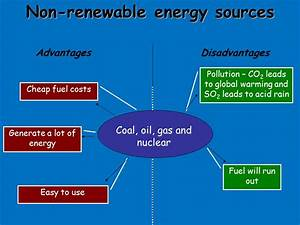 Energy Resources. - ppt video online download