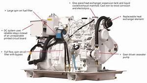 Northern Lights Marine Generators And Technicold Air