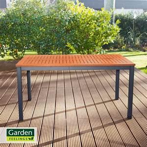garden feelingsr aluminium gartentisch von aldi nord With katzennetz balkon mit garden feelings gartentisch