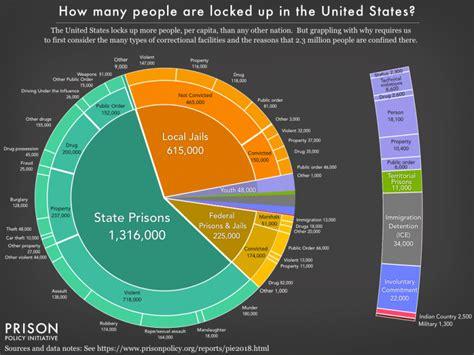 marijuana responsible  mass incarceration potnetwork