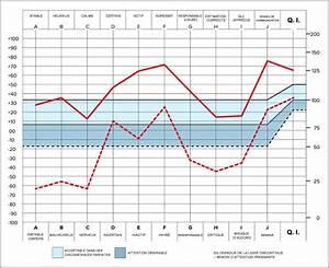 Nature Et Découverte Scientologie : mars 2013 scientologie ~ Medecine-chirurgie-esthetiques.com Avis de Voitures