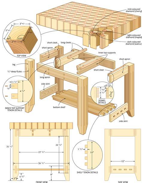 diy kitchen island woodworking plan plans free
