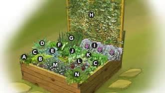 Small Raised Bed Vegetable Garden Plans