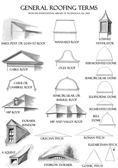 traditional roofing magazine general roofing terms