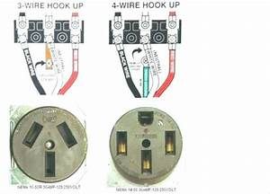 Dryer Pigtail Wiring