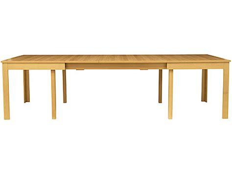 peinture pour table en bois maison design lcmhouse