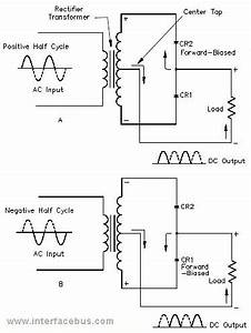 dictionary of electronic and engineering terms full wave With full wave diode rectifier circuit diagram for centre tapped