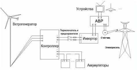 Інвертор для сонячних панелей Альтернативная энергетика статьи и новости в мире и в Украине.