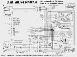 2006 Ford F150 Ignition Diagram : msd ignition wiring diagram ford at manuals library ~ A.2002-acura-tl-radio.info Haus und Dekorationen