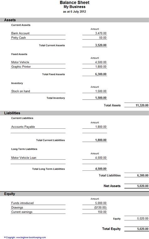 Balance Sheet Template Sle Balance Sheet