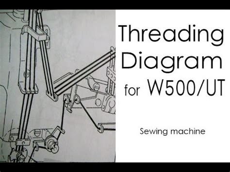 Threading Diagram For Pegasus Atlaslevy Sewing