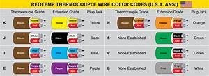 Thermocouple Wire Faq