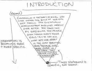 best master of fine arts creative writing programs edexcel biology as coursework help creative writing bfa programs
