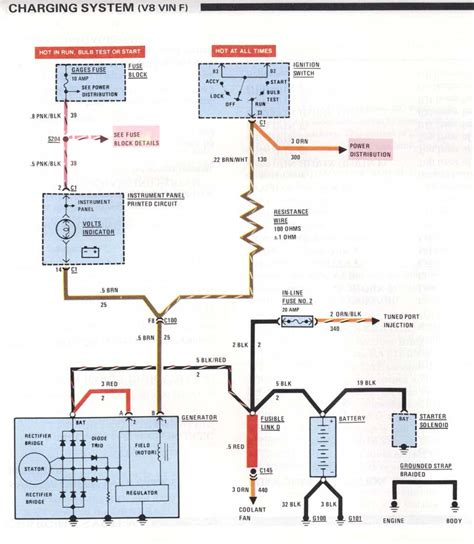 C4 Fuel Wire Diagram by Alternator Conversion Harness Questions Third Generation