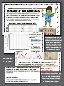 fun zombie graphing worksheet 5th 6th 7th middle school elementary science math