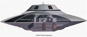 UFOs & Area 51